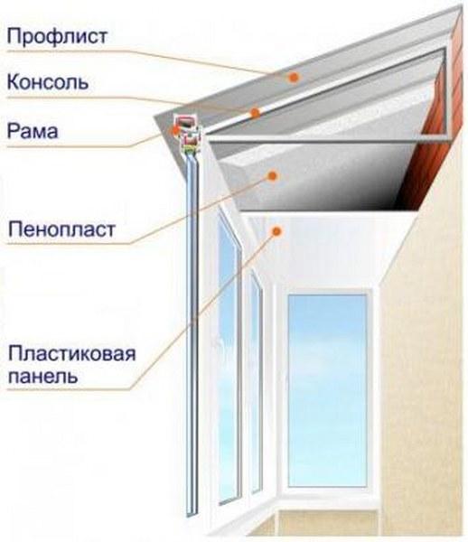 Установка алюминиевых рам на балкон хрущевки..